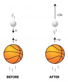 golf ball on stationary basketball