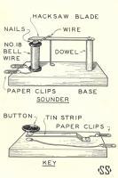 homemade telegraph
