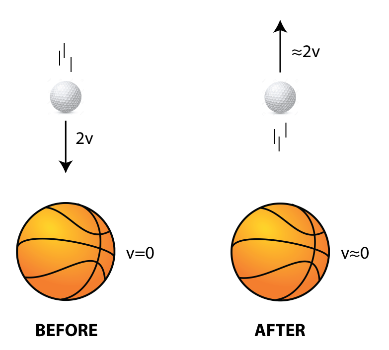 how to use a force ball